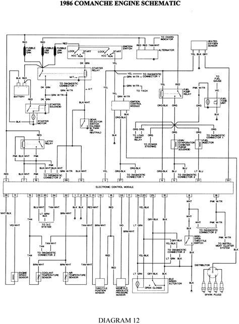 Wiring Diagram For 1988 Jeep Comanche by 87 Comanche Wiring Diagram Wiring Library