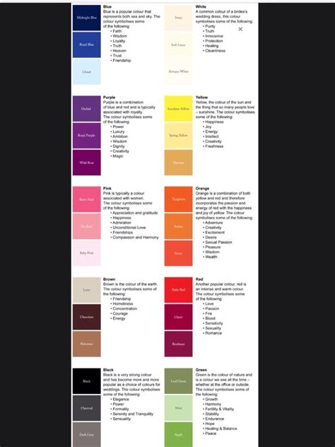 candle color meaning chart 41 best images about wicca candles on purple