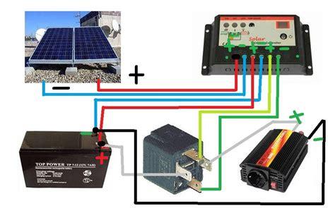 Подключение солнечной батареи к сети 220 В Форум