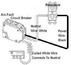 arc wiring harness arc free engine image for user manual
