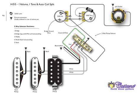 Fender Squier Humbucker Wiring Diagram by Theblog Humbucker Hss Hsh And Coil Tapping Guitar