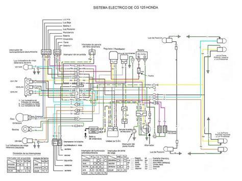 2010 Yamaha R6 Wiring Diagram Pdf by Diagrama O Sistema El 233 Ctrico De Motos Chinas Taringa