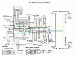 Diagrama O Sistema El U00e9ctrico De Motos Chinas