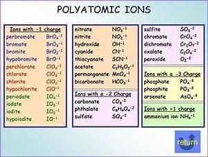 POLYATOMIC ION CHART | Jobproposalideas.com