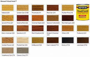 I have golden oak cabinets in my kitchen and i am adding for Paint for wood furniture home depot