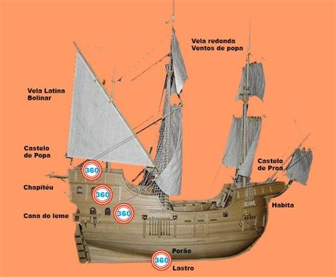 Barco Pirata Vila Do Conde vila do conde visita virtual a uma nau quinhentista