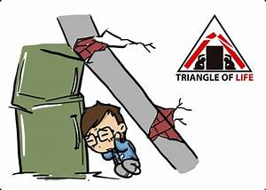 """Surviving an earthquake: the """"triangle of life"""" theory ..."""