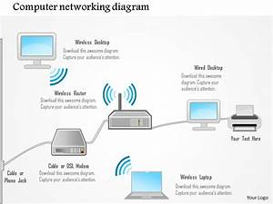 0115 Computer Networking Diagram Showing Wireless And
