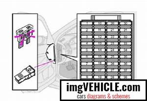 Volvo S60 I Fuse Box Diagrams  U0026 Schemes