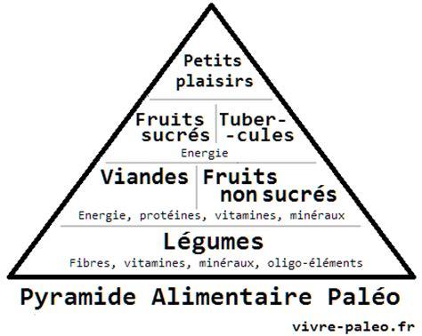 cuisiner le mais la pyramide alimentaire paléo