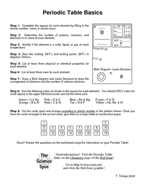 periodic table worksheets middle school free worksheets