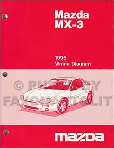 1995 Mazda Mx