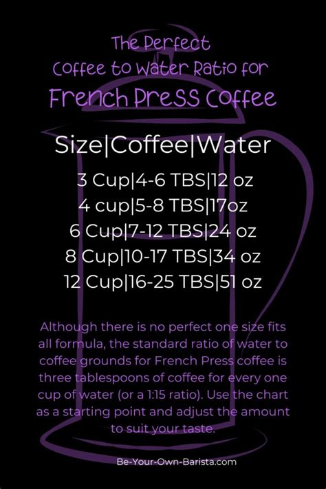 It will keep you on the right track for common coffee to water ratios. Although there is no perfect one size fits all formula ...