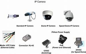 Mengenal Sistem Camera Cctv  1