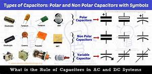 """""""Be familiarized on TYPES of CAPACITOR"""" – judblogspot"""