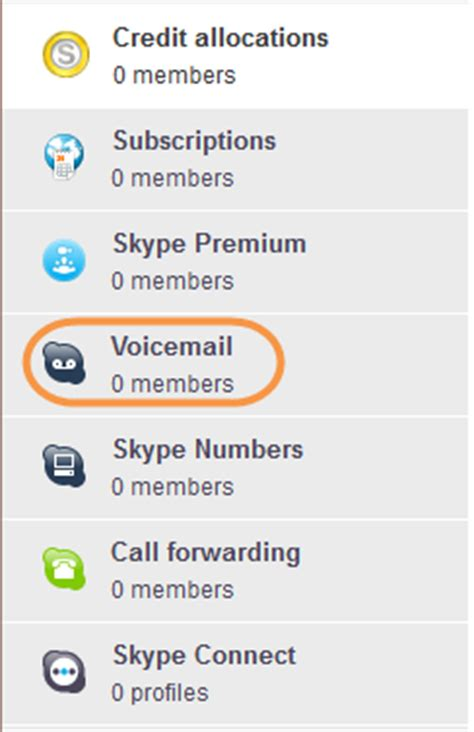 what number do i call to activate my iphone how to activate sun voicemail box smarts applications