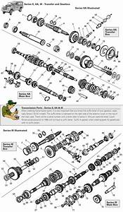 Exploded View 2005 Land Rover Freelander Manual