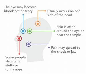 Migraines And Headaches  Types  Treatment And Prevention