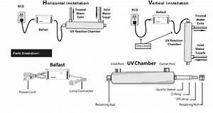Trevoli  U2013 Ultraviolet  Uv  Water Sterilizer Systems