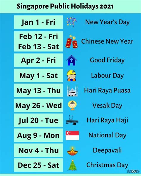 This page contains a national calendar of all 2021 public holidays. Singapore Holidays for 2021 | School holidays, public ...