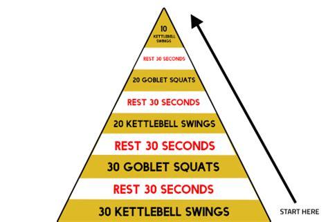 kettlebell squat swing the kettlebell swing goblet squat workout