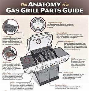 Grill Repair  Charcoal Grill Repair  Smoker Repair