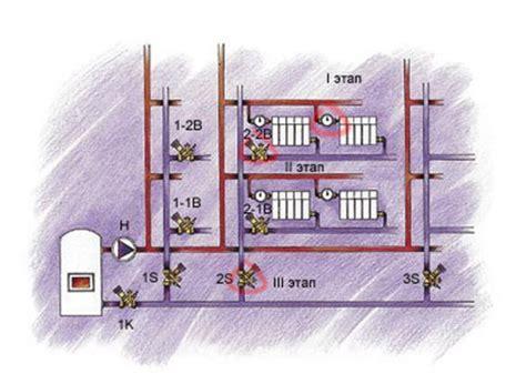 Гидравлический расчет системы отопления частного дома пример расчет объема теплоносителя