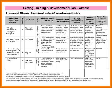personal development plan template titleletter