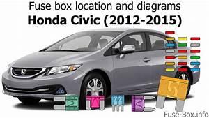 Fuse Box Location And Diagrams  Honda Civic  2012