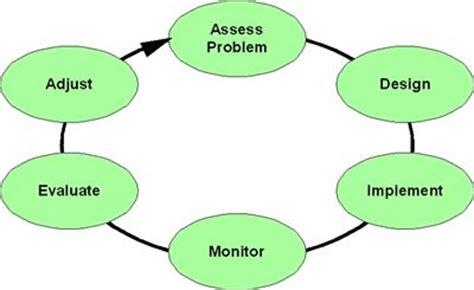 Website Image Gallery - Regional Aquatics Monitoring ...