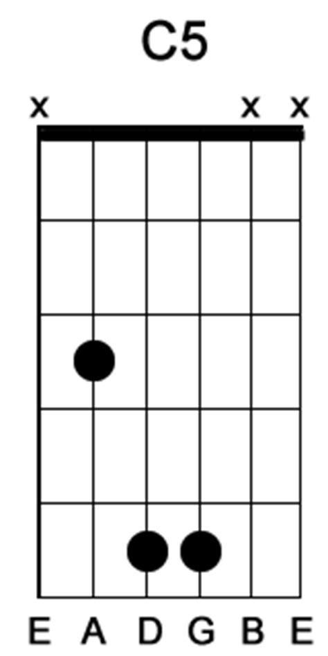 Easy c chord
