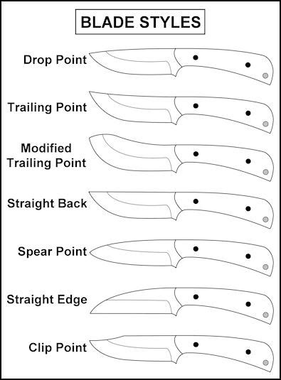 knife blade designs selecting a knife for bushcraft and wilderness use