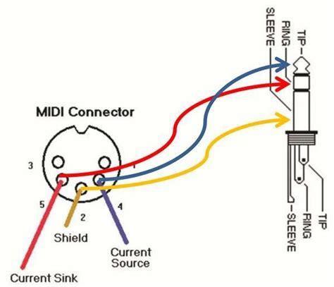 Mini Stereo Cables Midi Pin Din