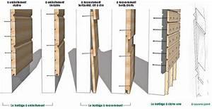 Pose Lambris Horizontal Commencer Haut : bardages comprendre comptoir des bois ~ Premium-room.com Idées de Décoration