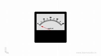 Animated Meter Ampere Educational