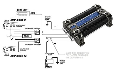 a complete guide to the best car audio capacitor