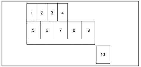 2001 Chevy Tracker Fuse Diagram by Chevrolet Tracker 2002 Fuse Box Diagram Auto Genius
