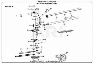 Homelite Ry52604 Gas Pruner  Tp26  Parts Diagram For Figure B