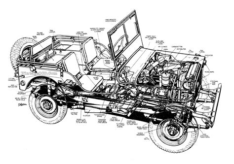 jeep art willy s jeep cut away photo vintage ocd