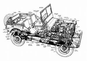 1948 Willys Cj2a Jeep Project