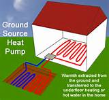 Photos of Air Source Heat Pump Or Ground Source