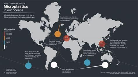 majority  samples   volvo ocean race