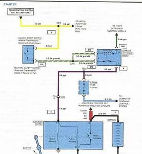 1988 Corvette Wiring Diagram For Vats System