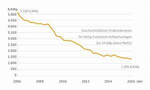 Speicher Solarstrom Preis : kosten f r photovoltaikanlagen ~ Articles-book.com Haus und Dekorationen