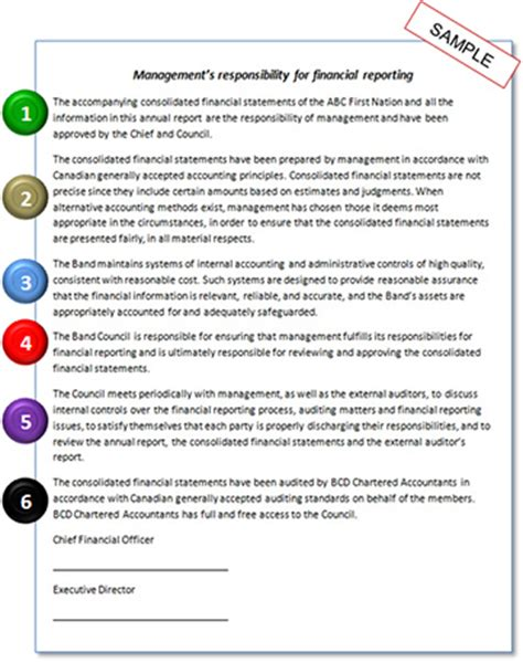 Inequalities homework tes nanotechnology research papers pdf introduction to problem solving techniques defending your doctoral dissertation defending your doctoral dissertation