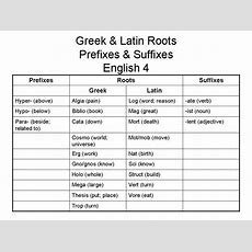 Pin By Mary Grace Palermo On For The Classroom  Prefixes, Suffixes, Suffixes Worksheets, Prefixes