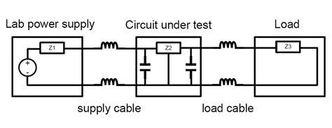 How Supply Load Test Power Management Circuits