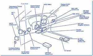 Infiniti Qx4 2003 Inside Fuse Box  Block Circuit Breaker Diagram
