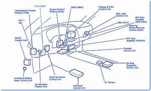 Infiniti Qx4 2003 Inside Fuse Box  Block Circuit Breaker Diagram  U00bb Carfusebox