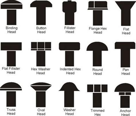 type  heads types  screws pinterest tools